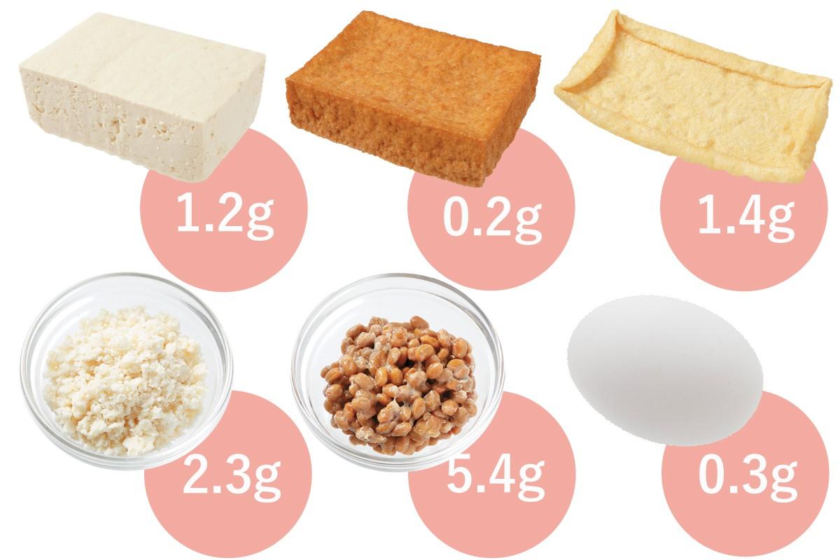 糖質大豆製品