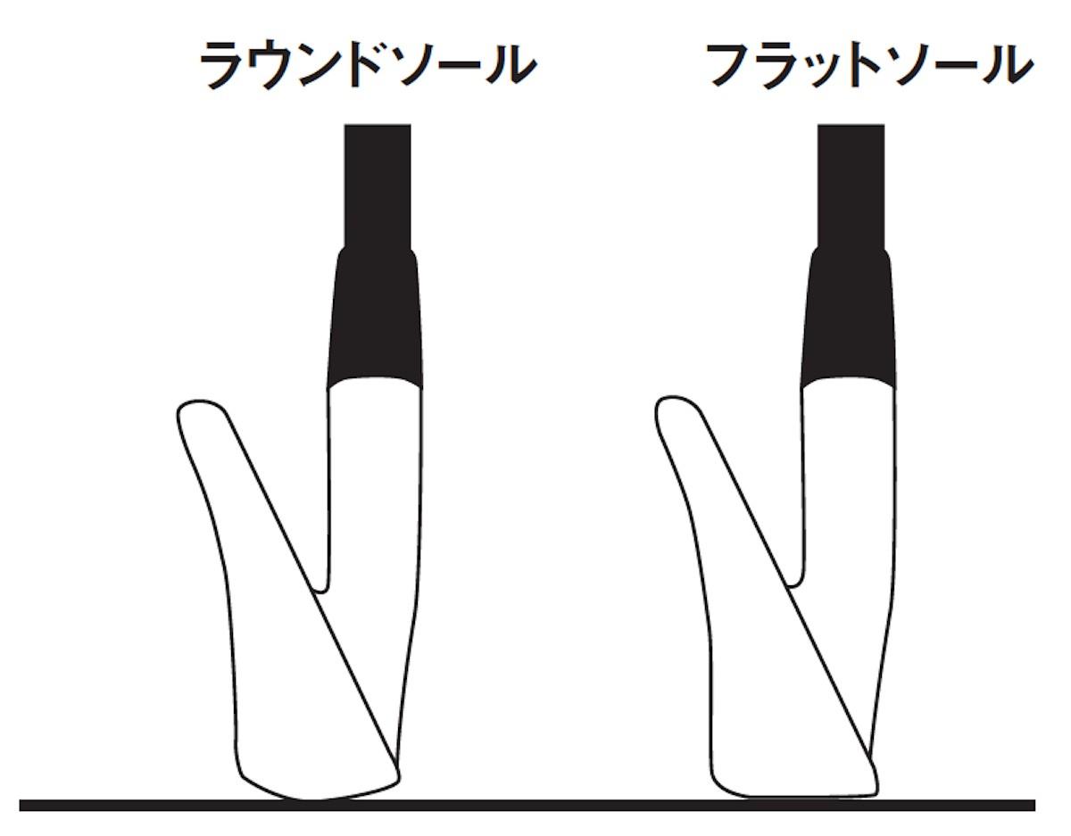 形状jpg