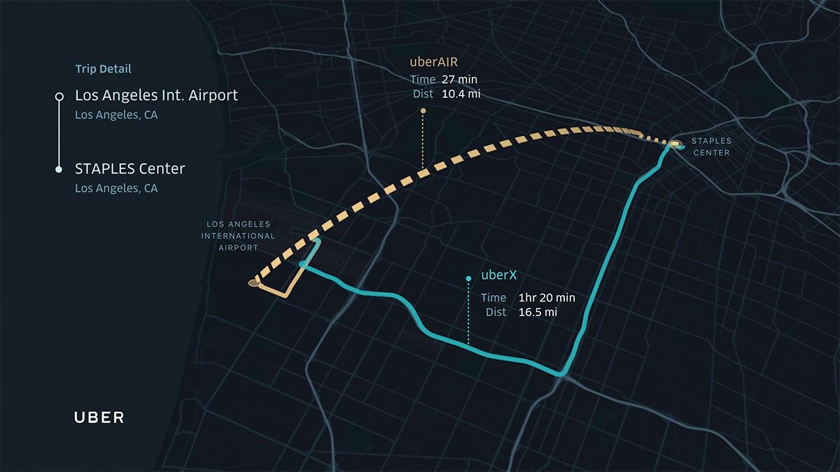 Ubermap