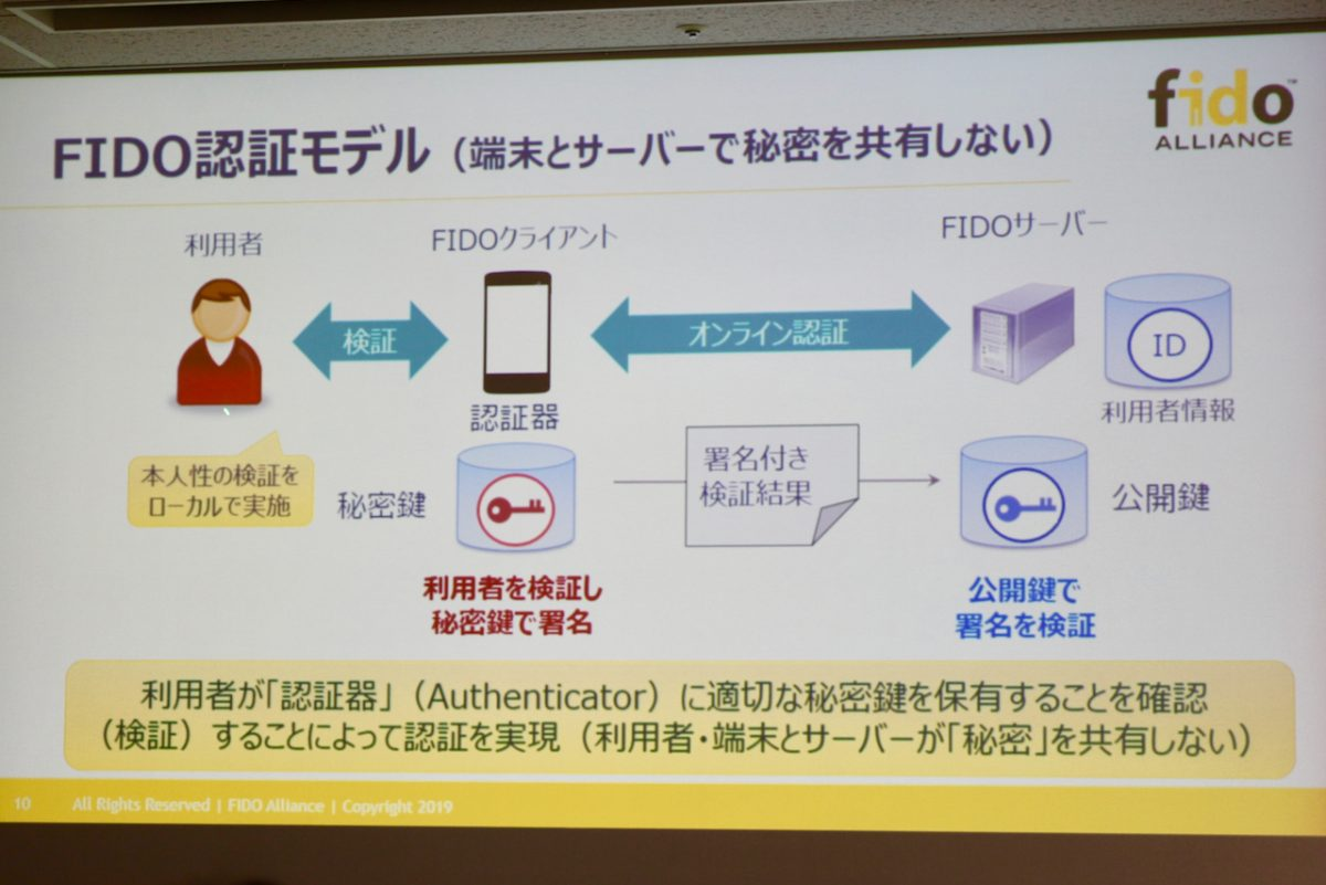 パスワード世界の終焉! MS、Google、Samsung、などが大連合するFIDOとは?